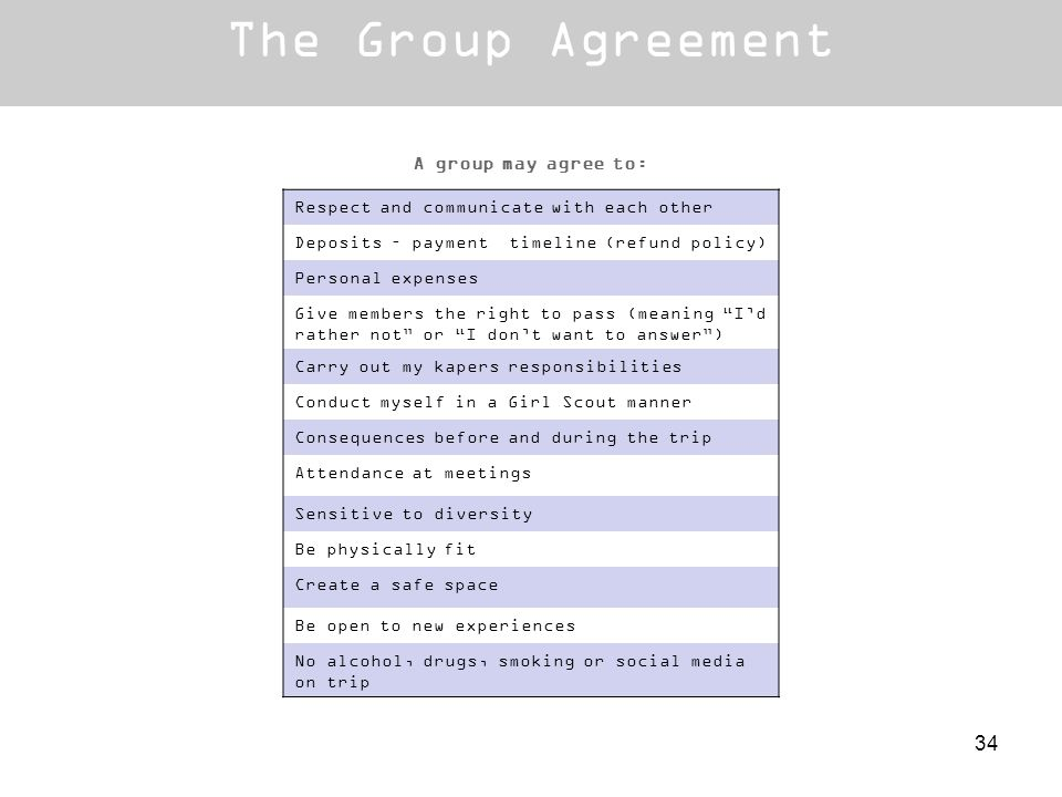 The Group Agreement Respect and communicate with each other Deposits – payment timeline (refund policy) Personal expenses Give members the right to pa