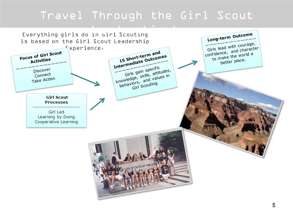 Everything girls do in Girl Scouting is based on the Girl Scout Leadership Experience. Travel Through the Girl Scout Leadership Lens Focus of Girl Sco