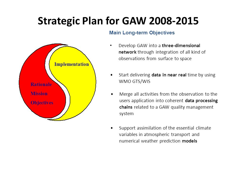 Develop GAW into a three-dimensional network through integration of all kind of observations from surface to space Main Long-term Objectives Rationale Mission Objectives Implementation Strategic Plan for GAW Start delivering data in near real time by using WMO GTS/WIS Merge all activities from the observation to the users application into coherent data processing chains related to a GAW quality management system Support assimilation of the essential climate variables in atmospheric transport and numerical weather prediction models