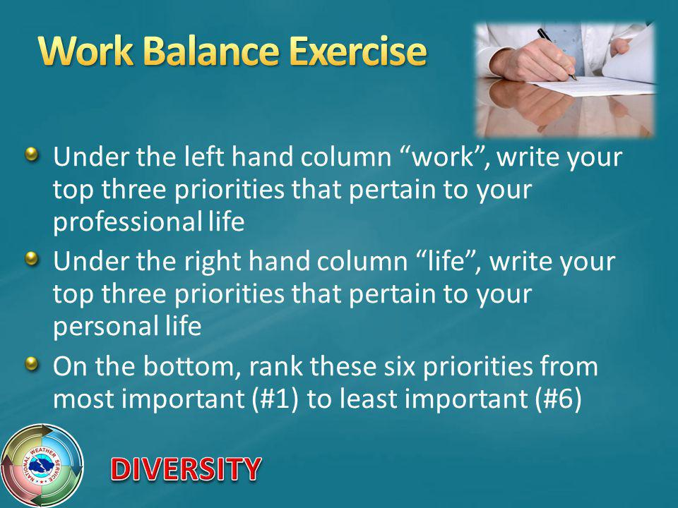 Under the left hand column work, write your top three priorities that pertain to your professional life Under the right hand column life, write your top three priorities that pertain to your personal life On the bottom, rank these six priorities from most important (#1) to least important (#6)