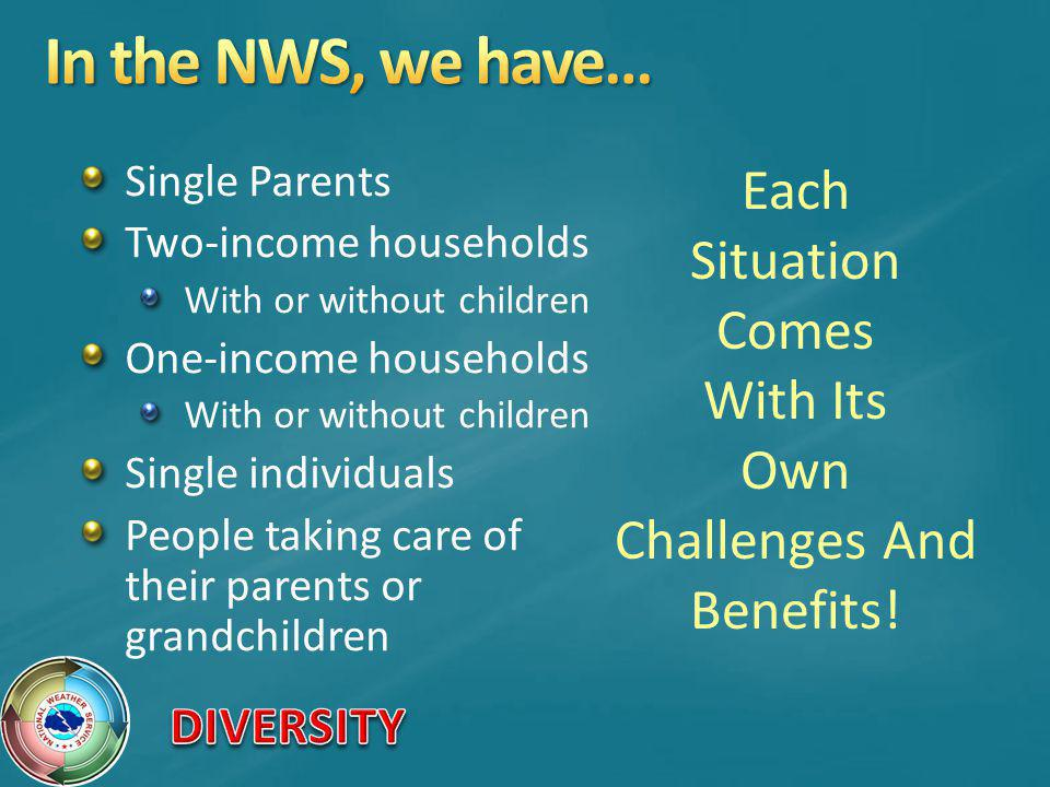 Single Parents Two-income households With or without children One-income households With or without children Single individuals People taking care of their parents or grandchildren Each Situation Comes With Its Own Challenges And Benefits!
