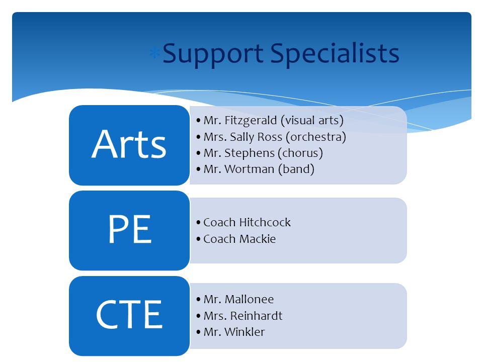 Support Specialists Mr. Fitzgerald (visual arts) Mrs.