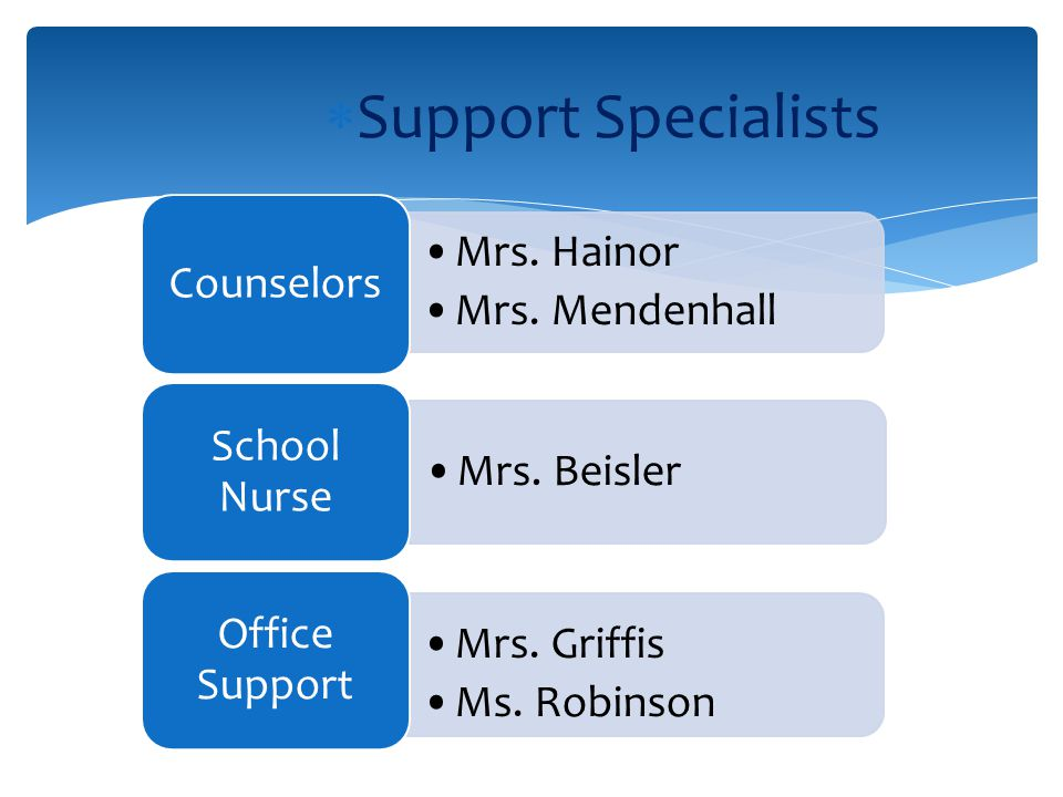 Support Specialists Mrs. Hainor Mrs. Mendenhall Counselors Mrs.