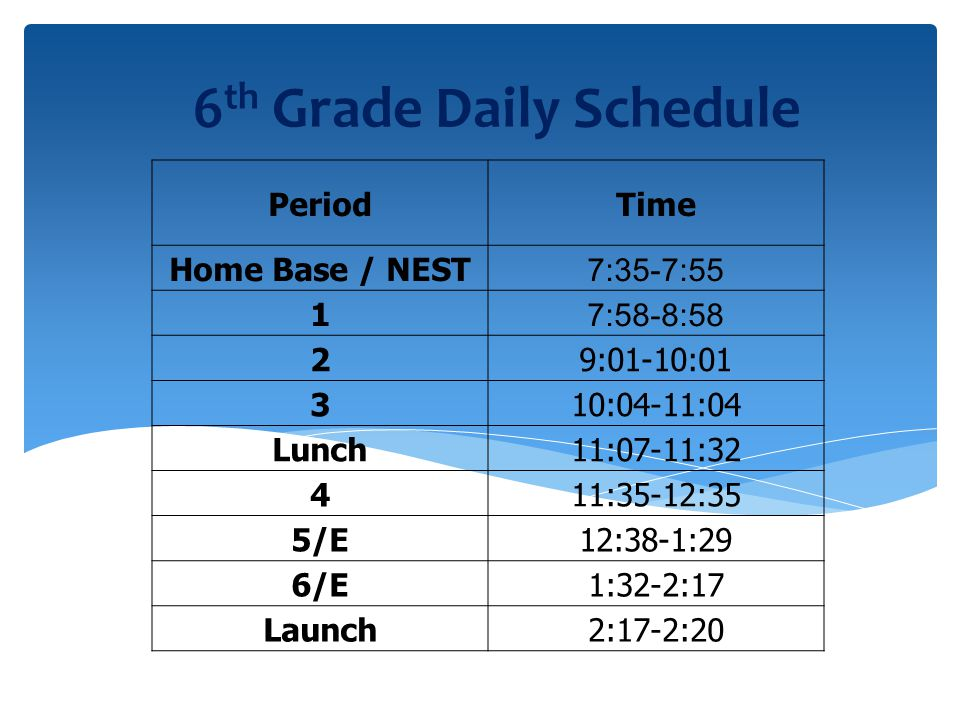 6 th Grade Daily Schedule PeriodTime Home Base / NEST 7:35-7:55 1 7:58-8:58 29:01-10:01 310:04-11:04 Lunch11:07-11:32 411:35-12:35 5/E12:38-1:29 6/E1:32-2:17 Launch2:17-2:20