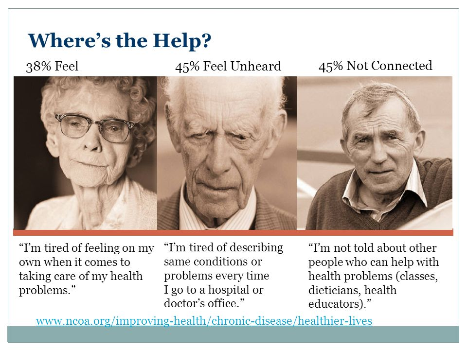 Wheres the Help? 38% Feel Abandoned 45% Feel Unheard 45% Not Connected Im tired of feeling on my own when it comes to taking care of my health problem