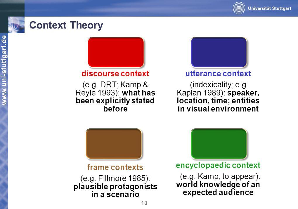 www.uni-stuttgart.de 10 Context Theory discourse context (e.g.