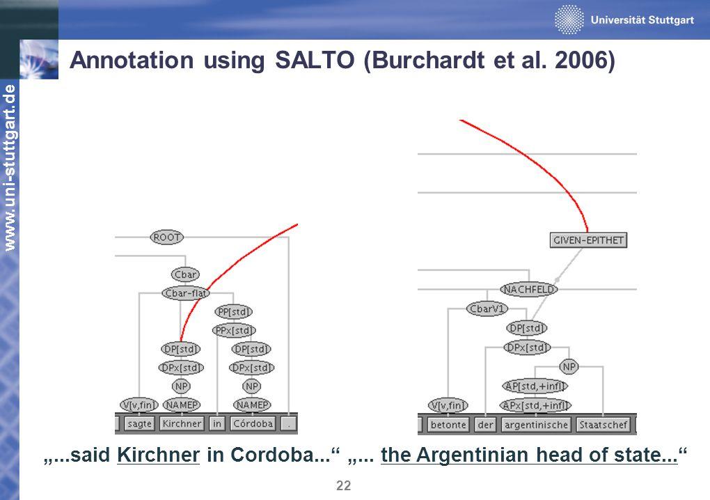 www.uni-stuttgart.de 22 Annotation using SALTO (Burchardt et al.