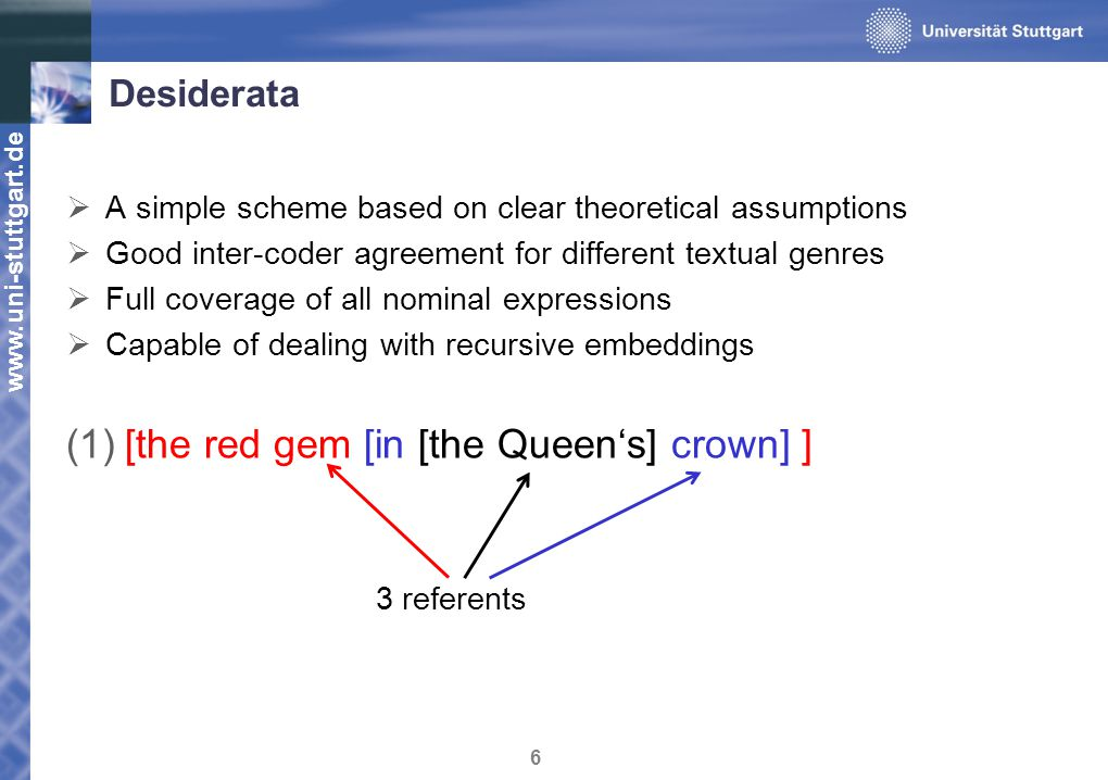 www.uni-stuttgart.de 6 Desiderata A simple scheme based on clear theoretical assumptions Good inter-coder agreement for different textual genres Full coverage of all nominal expressions Capable of dealing with recursive embeddings (1)[the red gem [in [the Queens] crown] ] 3 referents