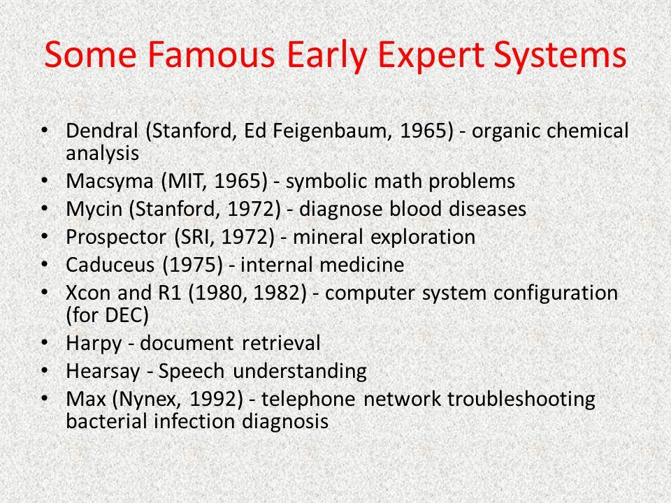 Examples Expert System Applet Aaron, Artist Expert System Some expert system shells – CLIPS CLIPS – KEE – JESS JESS