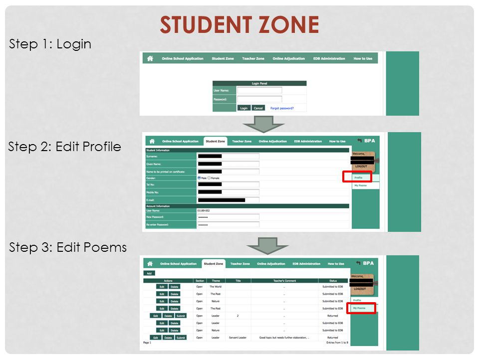 STUDENT ZONE Step 1: Login Step 2: Edit Profile Step 3: Edit Poems