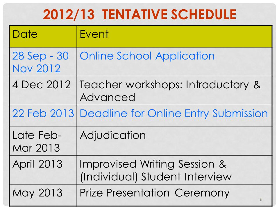 6 2012/13 TENTATIVE SCHEDULE DateEvent 28 Sep - 30 Nov 2012 Online School Application 4 Dec 2012Teacher workshops: Introductory & Advanced 22 Feb 2013Deadline for Online Entry Submission Late Feb- Mar 2013 Adjudication April 2013Improvised Writing Session & (Individual) Student Interview May 2013Prize Presentation Ceremony