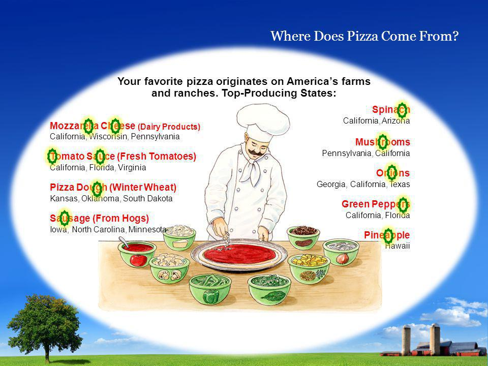 Your favorite pizza originates on Americas farms and ranches.