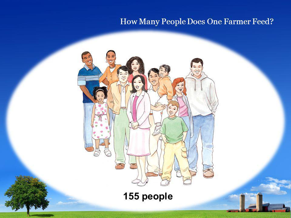 How Many People Does One Farmer Feed? 155 people