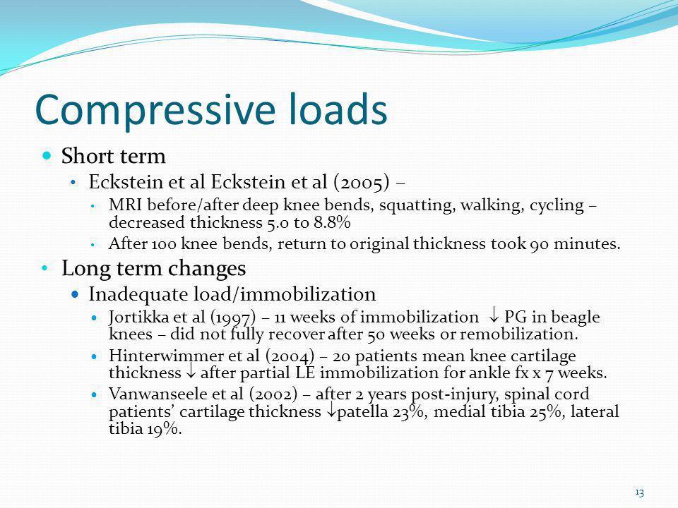 Compressive loads Short term Eckstein et al Eckstein et al (2005) – MRI before/after deep knee bends, squatting, walking, cycling – decreased thicknes