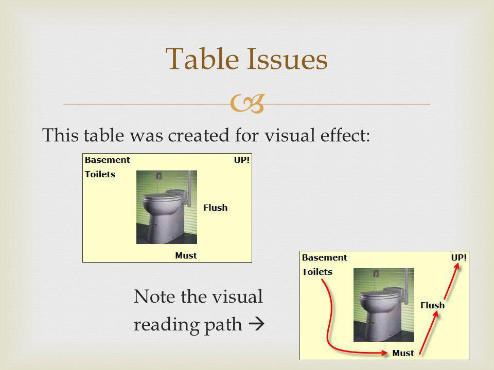 Table Issues This table was created for visual effect: Note the visual reading path