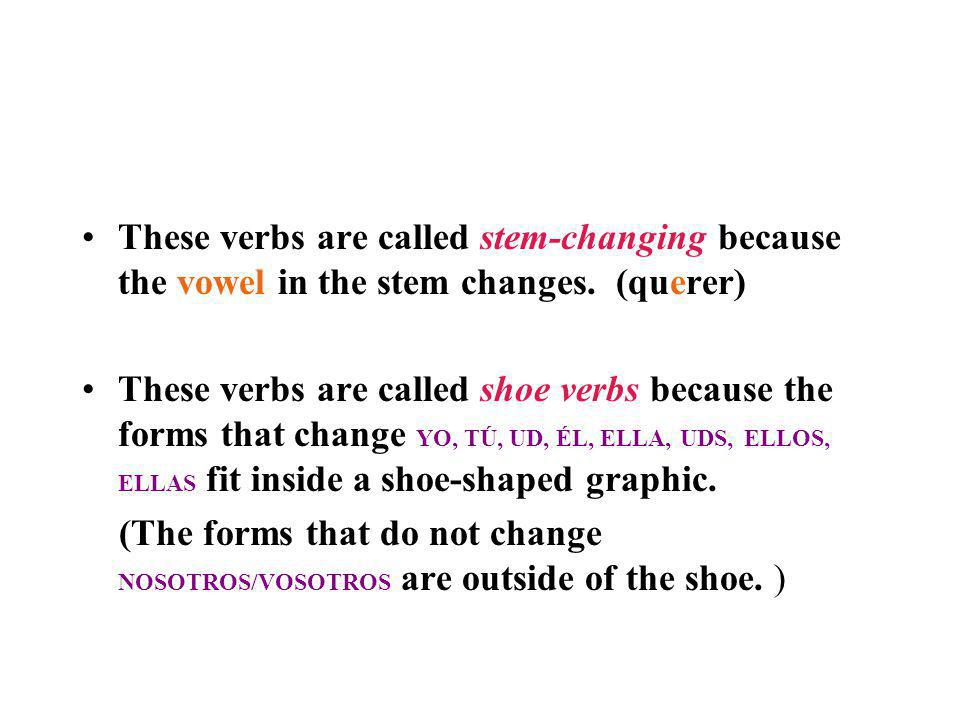 These verbs are called stem-changing because the vowel in the stem changes.