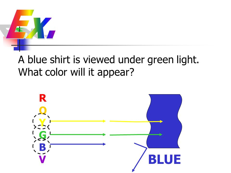 ROYGBVROYGBV A blue shirt is viewed under green light. What color will it appear? BLUE