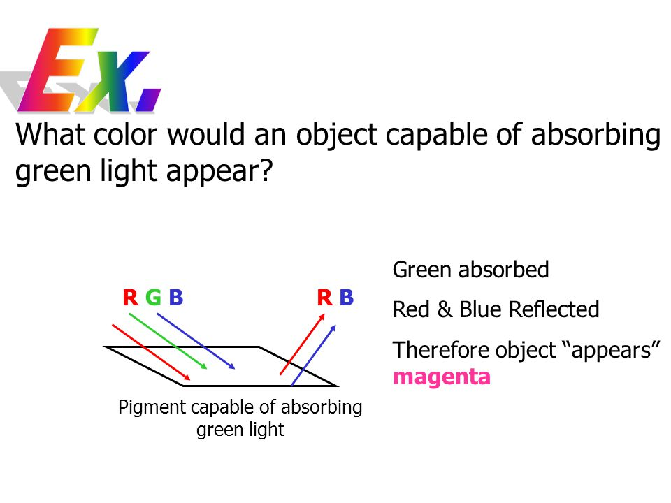 Pigment capable of absorbing green light R G B R B R B Green absorbed Red & Blue Reflected Therefore object appears magenta What color would an object