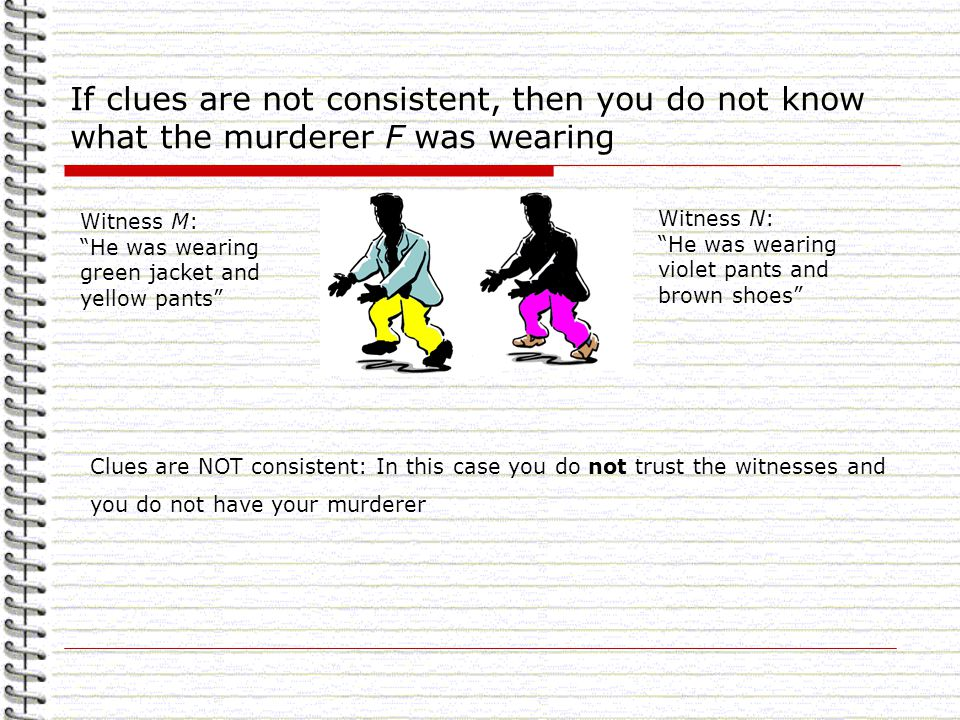 If clues are not consistent, then you do not know what the murderer F was wearing Witness M: He was wearing green jacket and yellow pants Witness N: He was wearing violet pants and brown shoes Clues are NOT consistent: In this case you do not trust the witnesses and you do not have your murderer