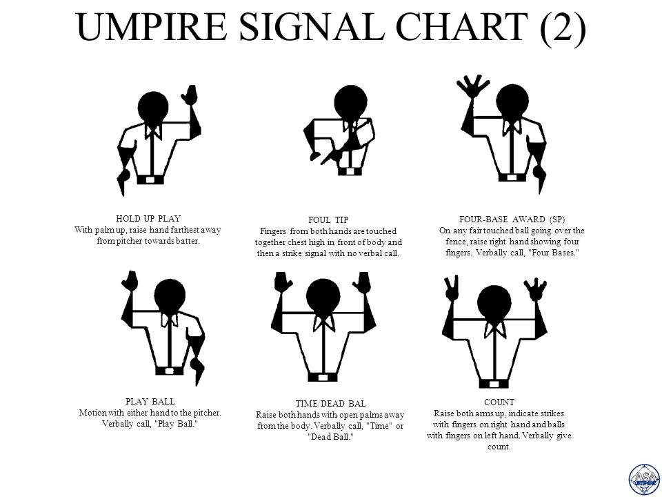 UMPIRE SIGNAL CHART (2) HOLD UP PLAY With palm up, raise hand farthest away from pitcher towards batter.