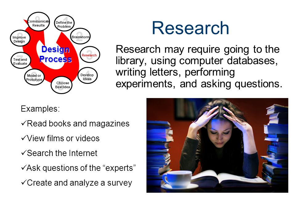 Research Research may require going to the library, using computer databases, writing letters, performing experiments, and asking questions. 9 Communi