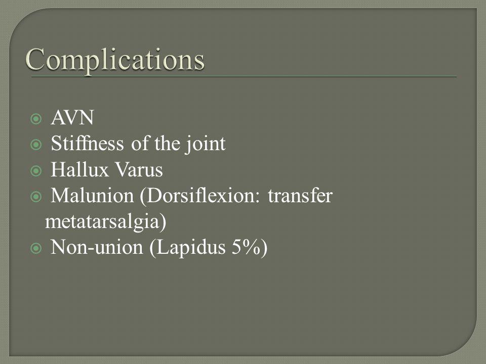 AVN Stiffness of the joint Hallux Varus Malunion (Dorsiflexion: transfer metatarsalgia) Non-union (Lapidus 5%)