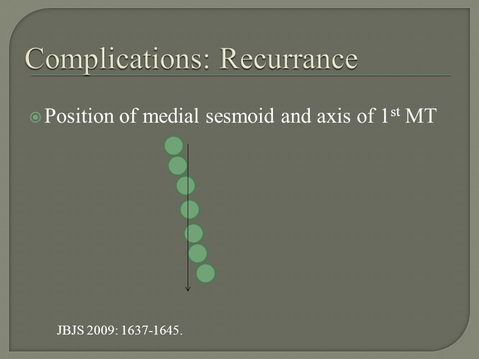 Position of medial sesmoid and axis of 1 st MT JBJS 2009: 1637-1645.
