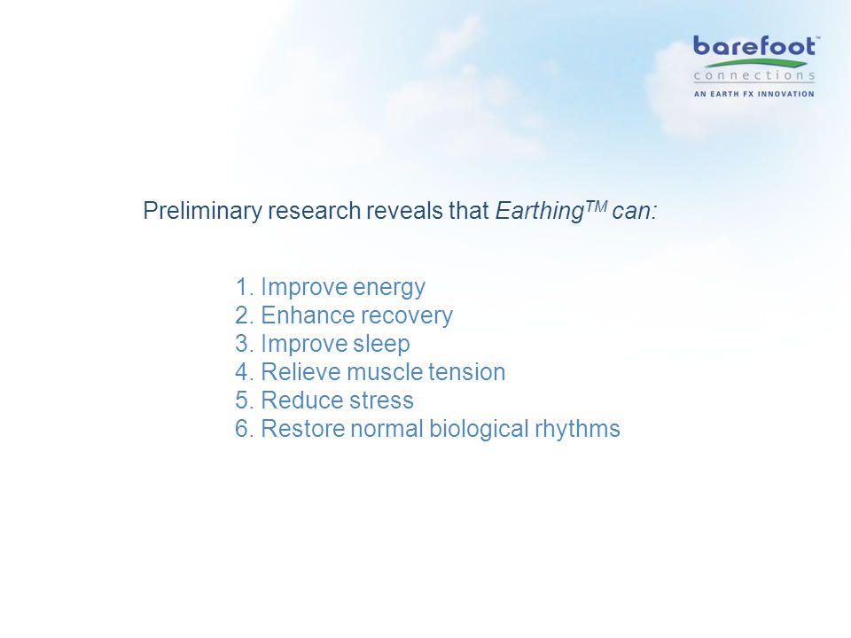 1. Improve energy 2. Enhance recovery 3. Improve sleep 4.