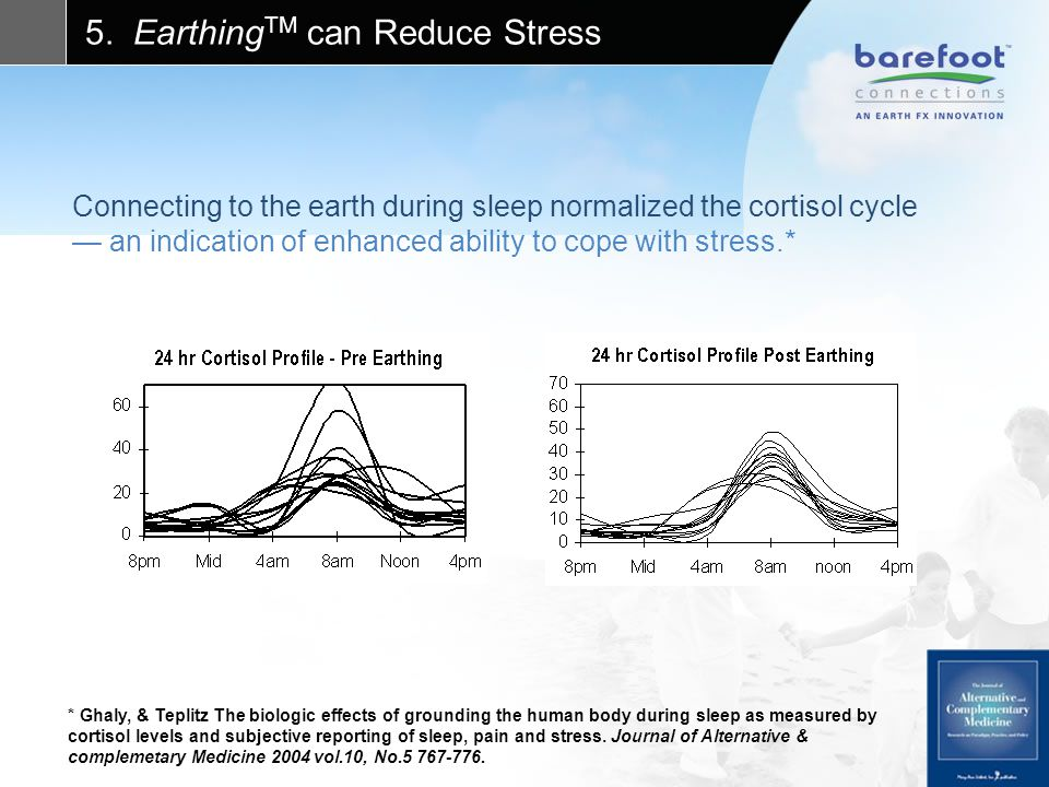 5. Earthing TM can Reduce Stress * Ghaly, & Teplitz The biologic effects of grounding the human body during sleep as measured by cortisol levels and s