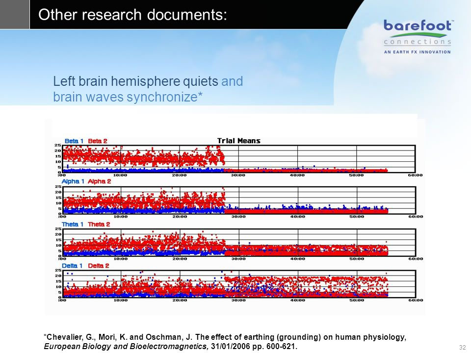 Other research documents: Left brain hemisphere quiets and brain waves synchronize* 32 *Chevalier, G., Mori, K.
