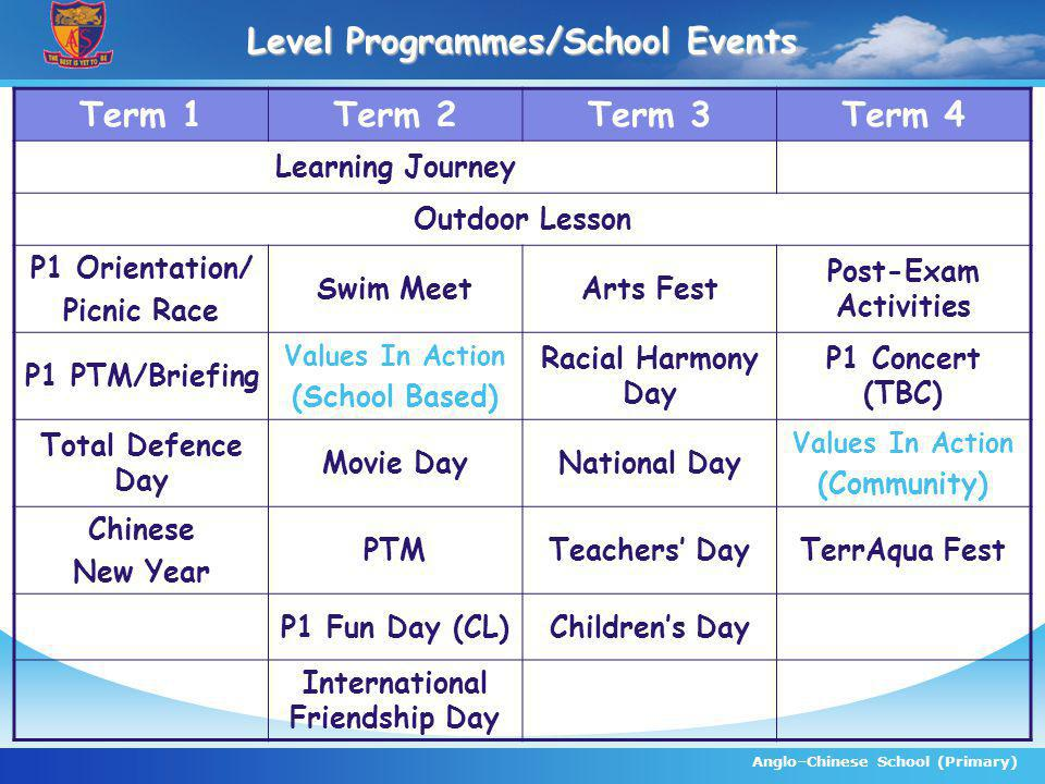 Anglo–Chinese School (Primary) Level Programmes/School Events Term 1Term 2Term 3Term 4 Learning Journey Outdoor Lesson P1 Orientation/ Picnic Race Swi