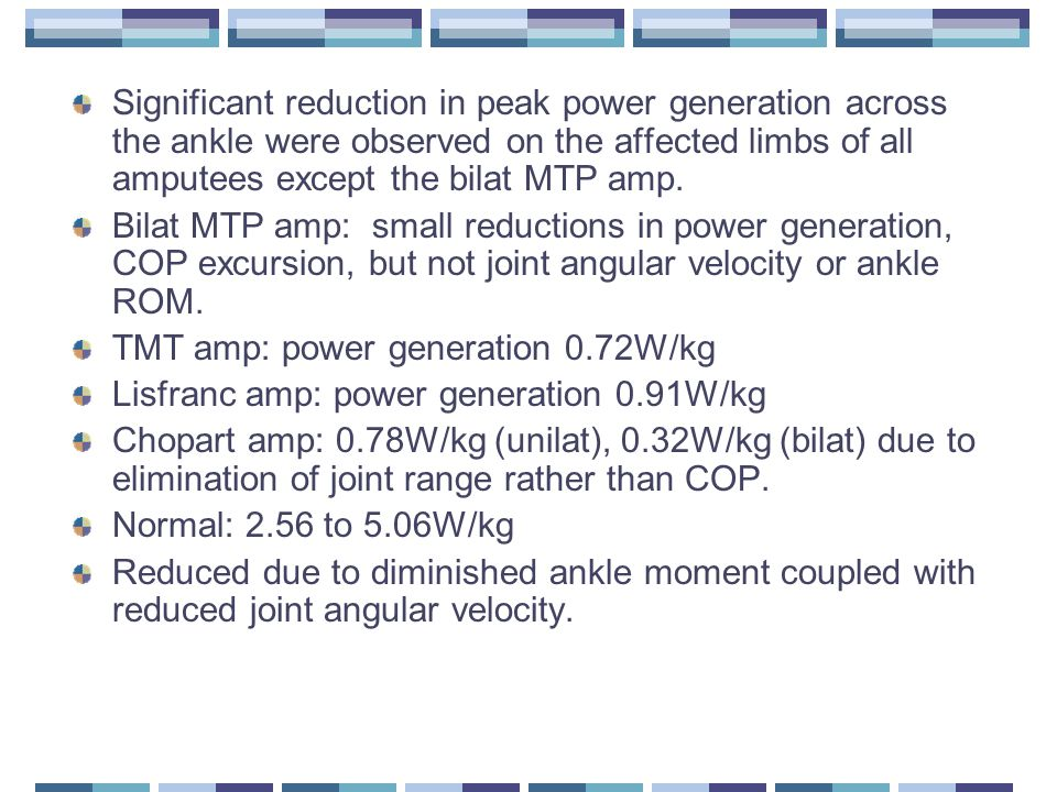 Significant reduction in peak power generation across the ankle were observed on the affected limbs of all amputees except the bilat MTP amp. Bilat MT