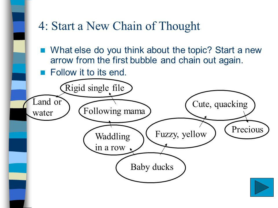 4: Start a New Chain of Thought What else do you think about the topic.