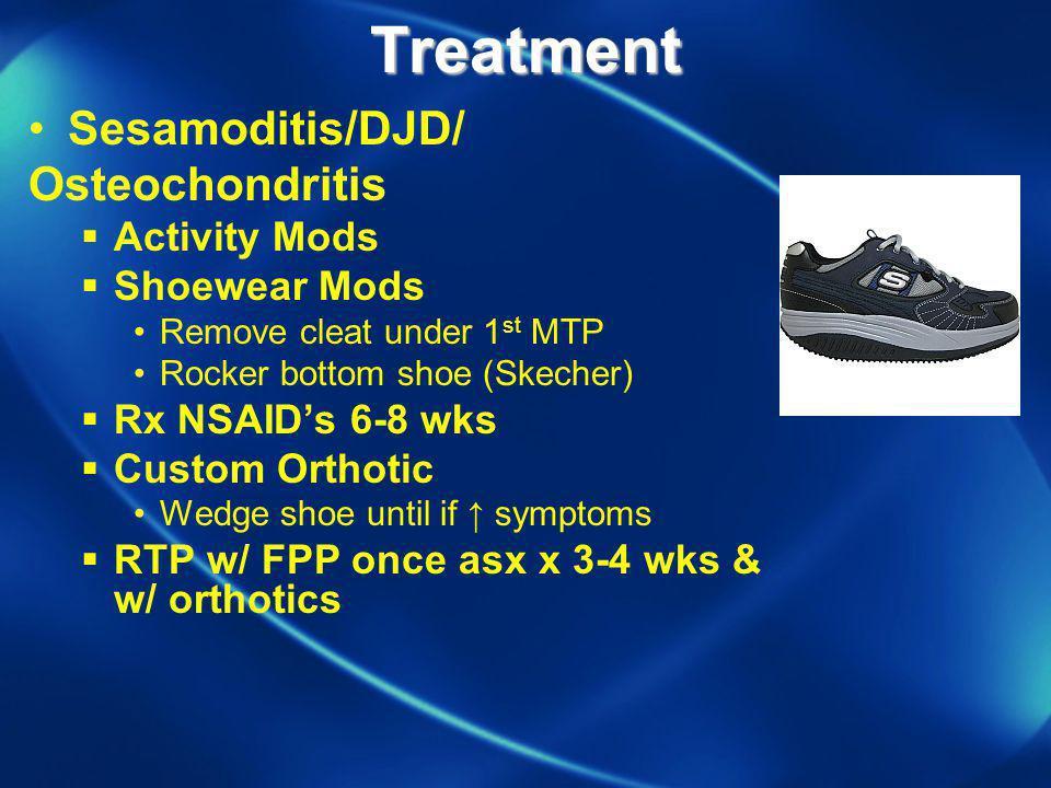 Treatment Sesamoditis/DJD/ Osteochondritis Activity Mods Shoewear Mods Remove cleat under 1 st MTP Rocker bottom shoe (Skecher) Rx NSAIDs 6-8 wks Cust