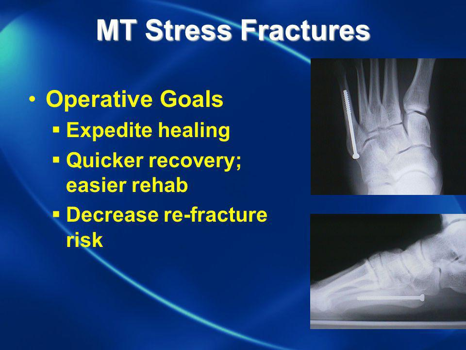 MT Stress Fractures Operative Goals Expedite healing Quicker recovery; easier rehab Decrease re-fracture risk