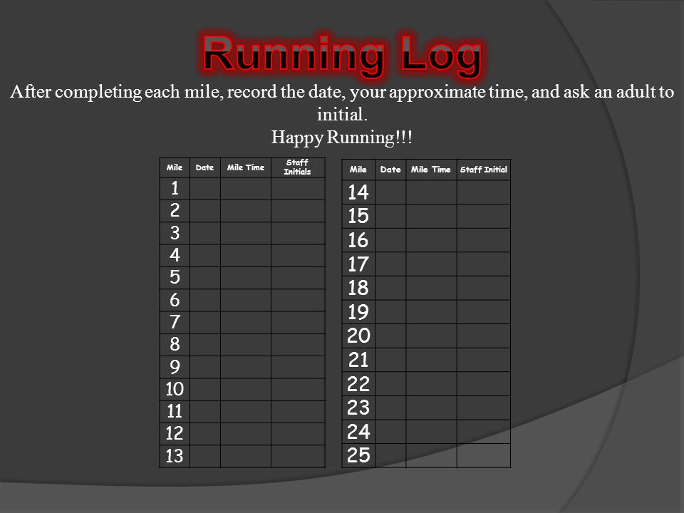 MileDateMile Time Staff Initials 1 2 3 4 5 6 7 8 9 10 11 12 13 MileDateMile Time Staff Initial 14 15 16 17 18 19 20 21 22 23 24 25
