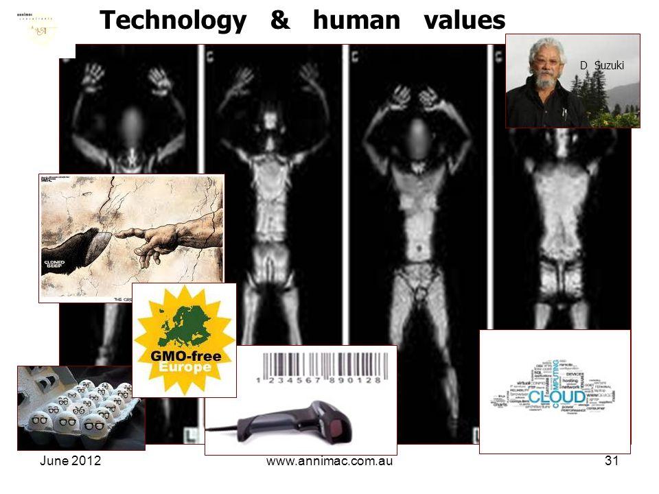 June 2012www.annimac.com.au31 Technology & human values D Suzuki