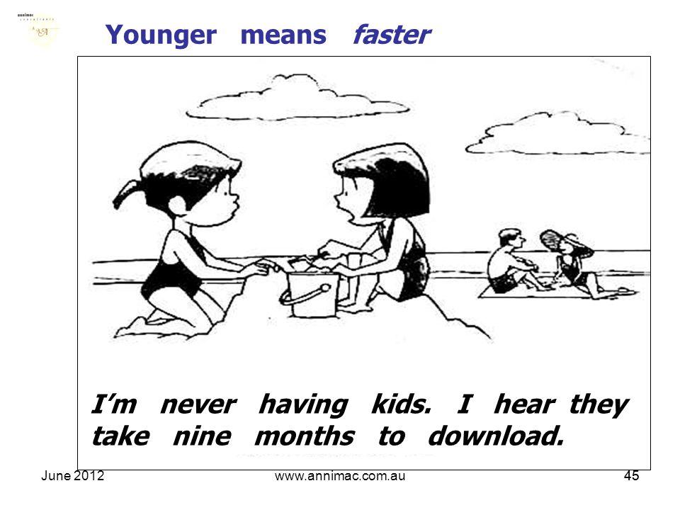 June 2012www.annimac.com.au45 Younger means faster Im never having kids.