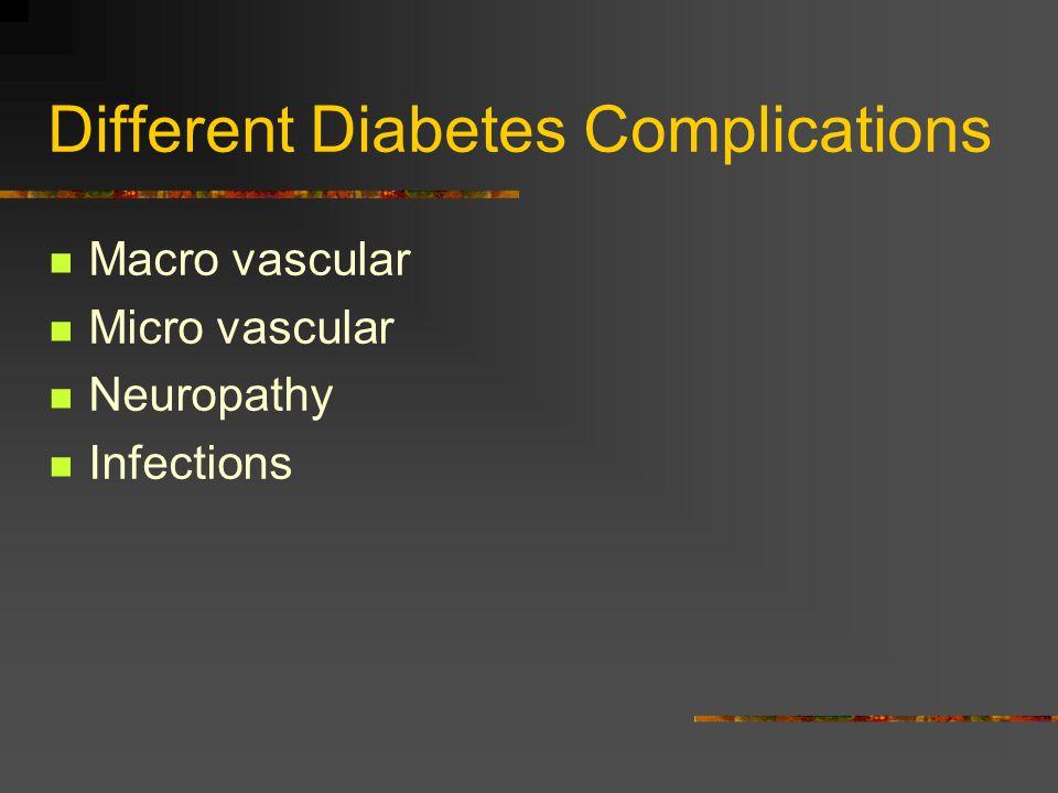 Micro vascular Complications