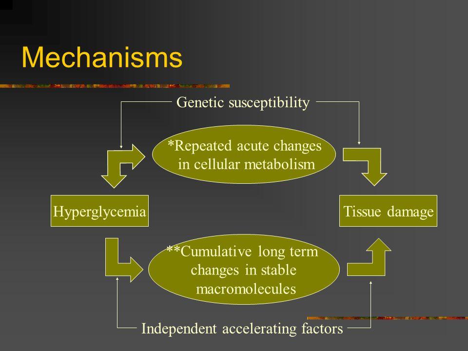 Plasma Glucose as Independent Risk Factor Andersson, DK et al. Diabetes Care 18: 1534-1543