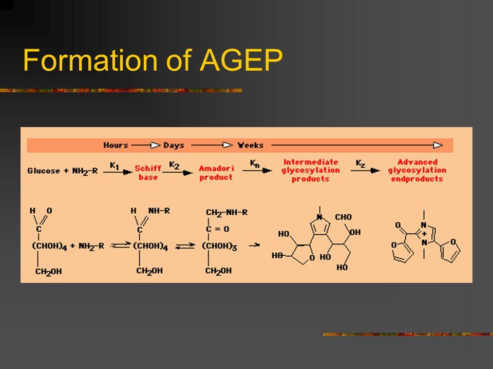 Effect of Hypertension