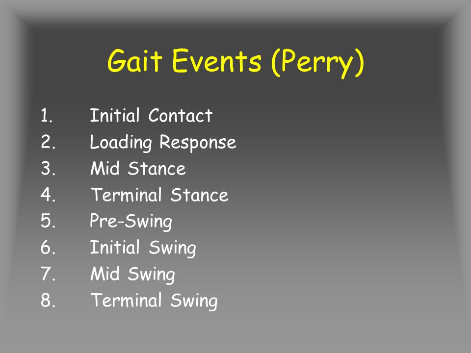 Gait Events (Perry) 1.Initial Contact 2. Loading Response 3.