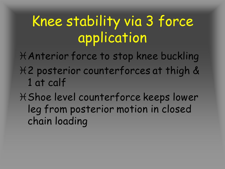 Knee stability via 3 force application iAnterior force to stop knee buckling i2 posterior counterforces at thigh & 1 at calf iShoe level counterforce keeps lower leg from posterior motion in closed chain loading