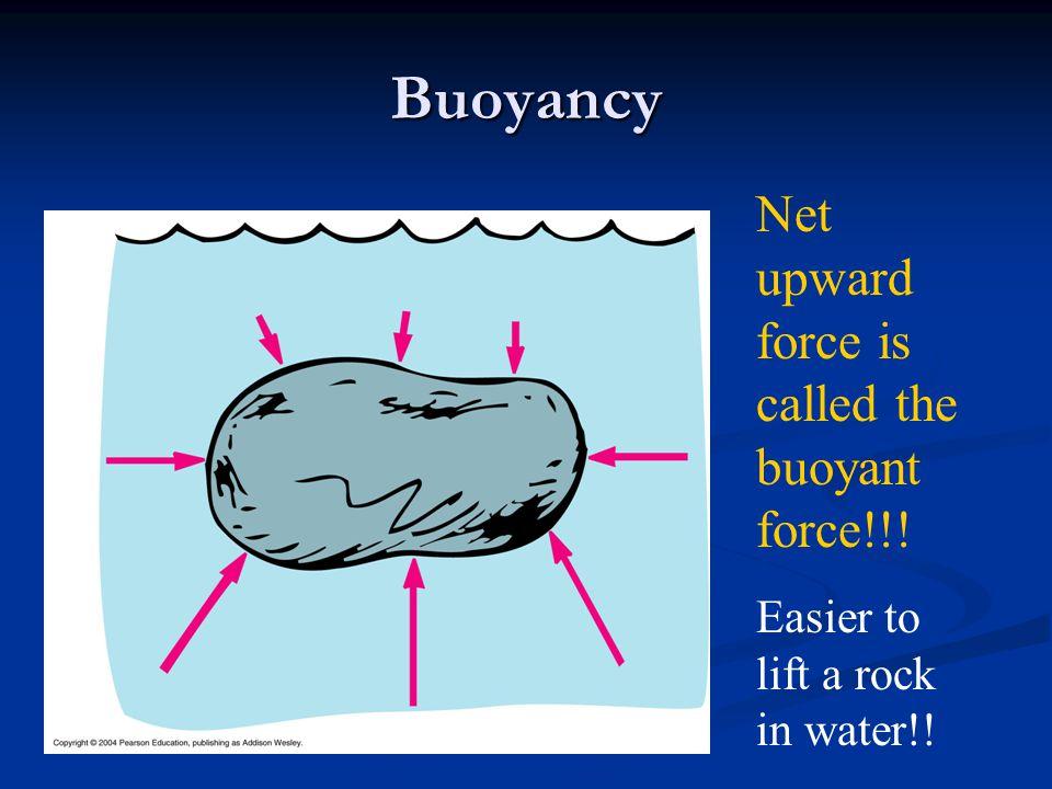 Buoyancy Net upward force is called the buoyant force!!! Easier to lift a rock in water!!