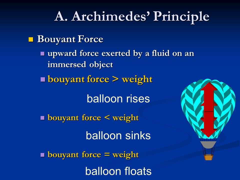 A. Archimedes Principle Bouyant Force Bouyant Force upward force exerted by a fluid on an immersed object upward force exerted by a fluid on an immers