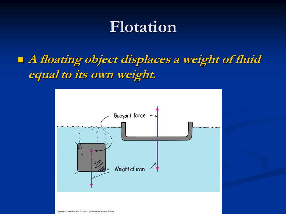 Flotation A floating object displaces a weight of fluid equal to its own weight. A floating object displaces a weight of fluid equal to its own weight