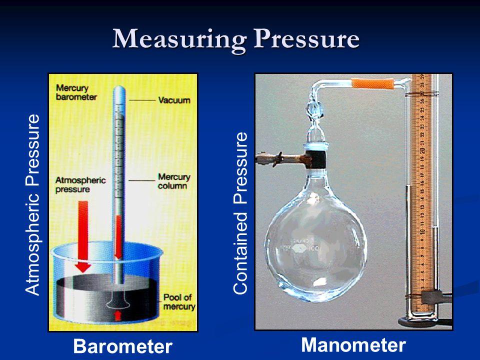 Measuring Pressure Barometer Atmospheric Pressure Manometer Contained Pressure