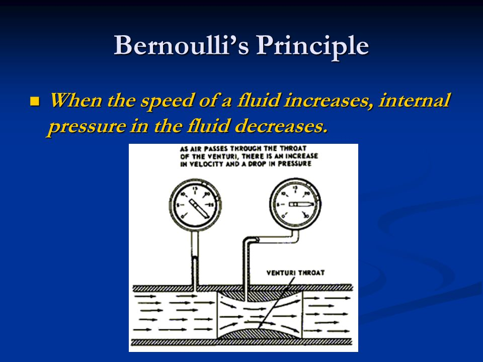 Bernoullis Principle When the speed of a fluid increases, internal pressure in the fluid decreases. When the speed of a fluid increases, internal pres