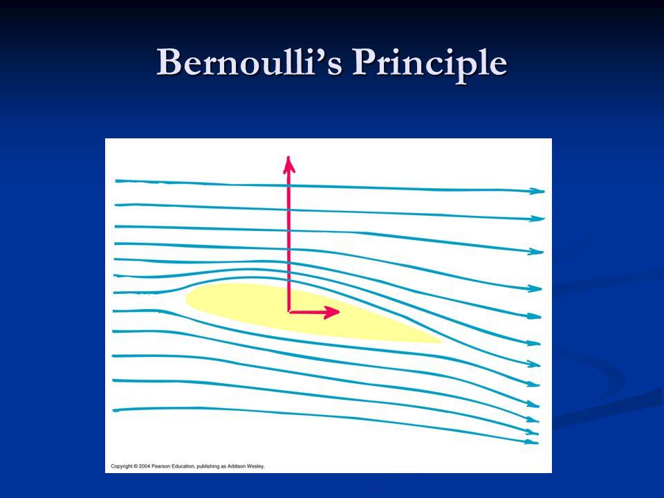 Bernoullis Principle