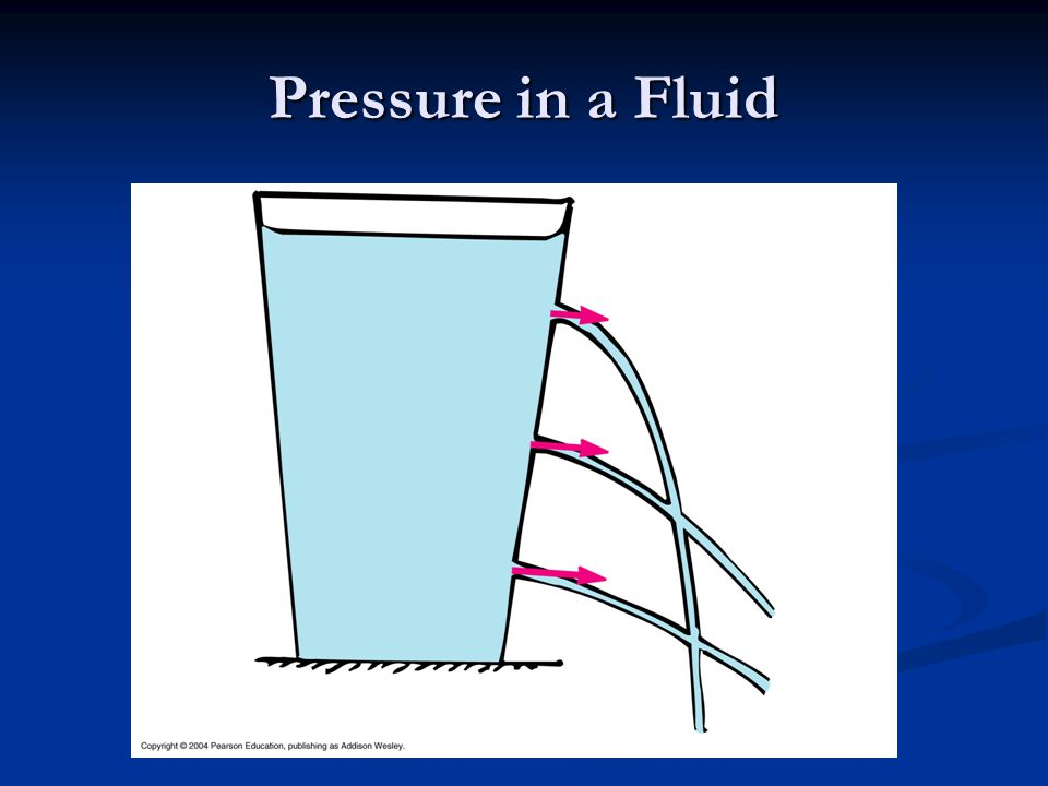 Pascals Principle Pascals Principle Pascals Principle pressure applied to a fluid is transmitted unchanged throughout the fluid pressure applied to a fluid is transmitted unchanged throughout the fluid